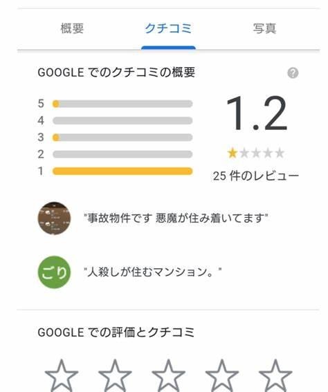 飯塚幸三マンションレビュー①